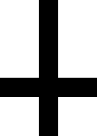 Cross of St Peter